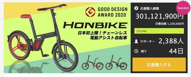 ★MakuakeのHONBIKEプロジェクトページ