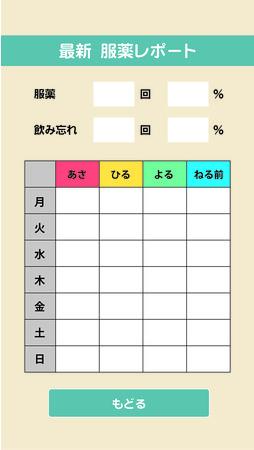服薬みまもりアプリ 服薬レポートのイメージ