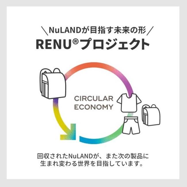 RENU(R)プロジェクト