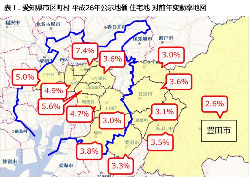 東新住建 愛知県市区町村別の公示地価変動と住宅種類を調査