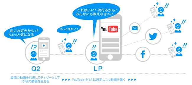 http://prtimes.jp/i/7597/16/resize/d7597-16-786841-1.jpg