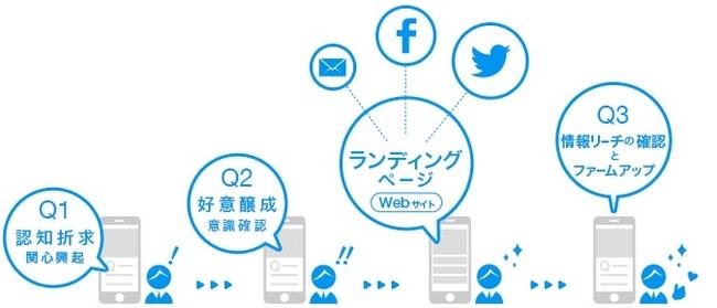 http://prtimes.jp/i/7597/16/resize/d7597-16-852634-0.jpg