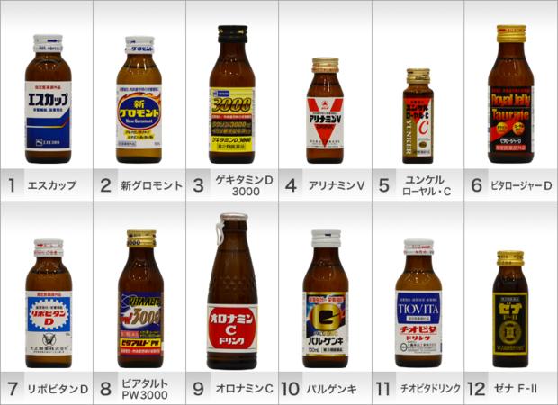 爪美容液おすすめ人気ランキング7選。ダメージネ …