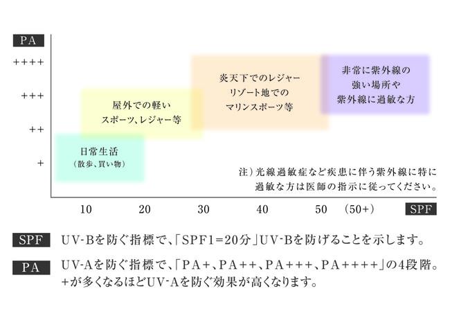 (出典:日本化粧品工業連合会)