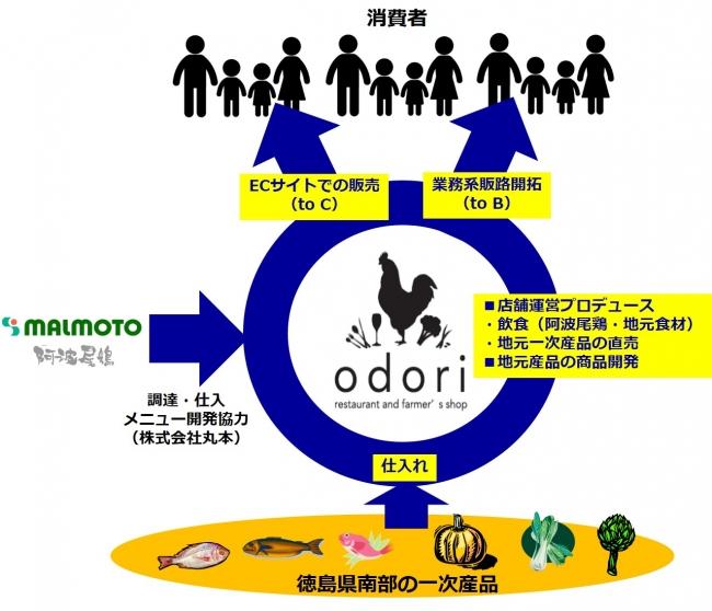 http://prtimes.jp/i/7672/13/resize/d7672-13-321316-0.jpg