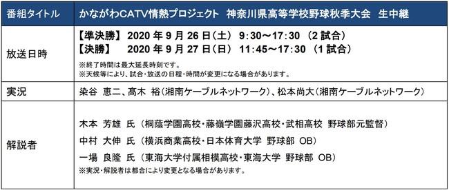 県 大会 結果 神奈川 高校 野球