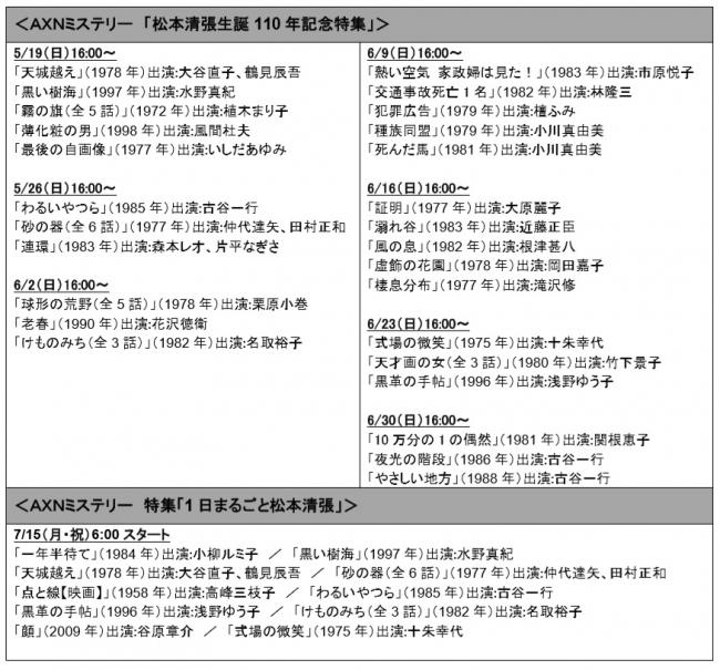 J:COM×AXNミステリー present「松本清張生誕110年記念展」を開催 J ...