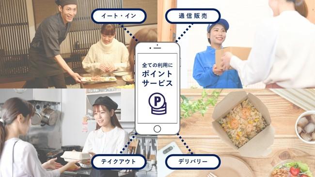 お客様は飲食店の全てのサービスをアプリ1つで便利にお得に利用できる