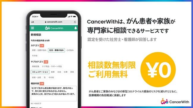 CancerWith概要