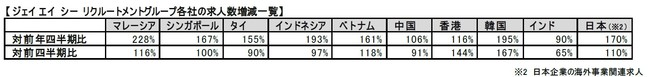 2021Q2 Japanese