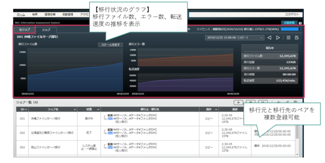データ移行実施画面