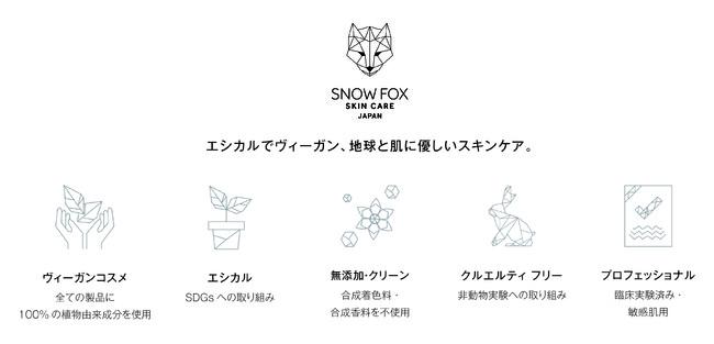 Snow Fox Skincare 5つの哲学