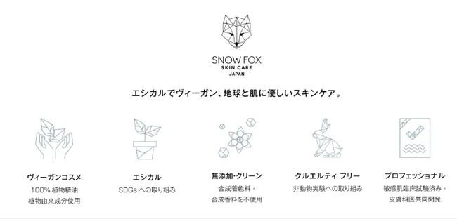 Snow Fox Skincareロゴと5つの哲学