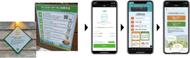 LINE連携モバイルオーダー「Okage Go店外版」ご利用の流れ