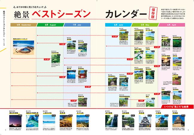 <「絶景ベストシーズンカレンダー」>