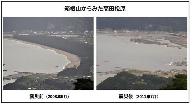 箱根山から見た高田松原