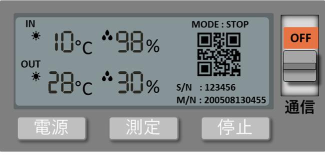 センサーにより密閉ボックス内外の温湿度、内部のCO2濃度、位置情報や衝撃の検知などが可能