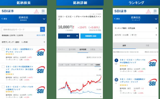 証券 スマホ ログイン sbi