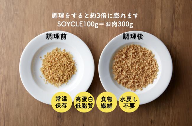 SOYCLEの特徴:常温保存可能・高タンパク・低脂質・水戻し不要