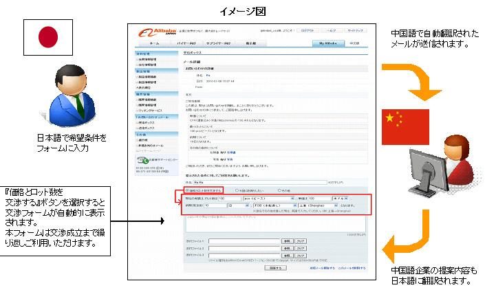 「Alibaba Japan」中国企業との商談を日本語で行うことができる ...