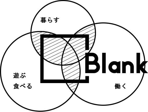 Blank提供価値の概念図