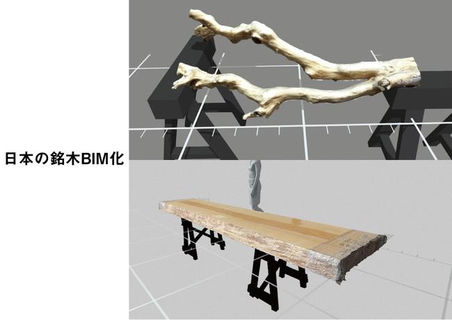 日本の銘木BIM化