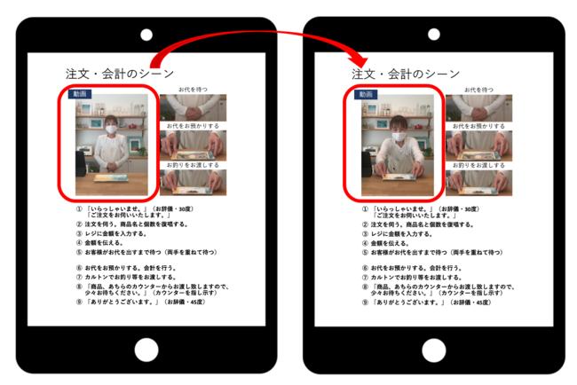 タブレット上で見たマニュアルの例(業態:カフェの場合)。赤枠内が動画となっており、お手本となる動作を示してくれます。