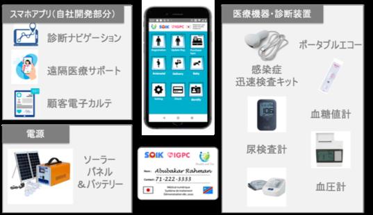 ■製品名:S-PAQ