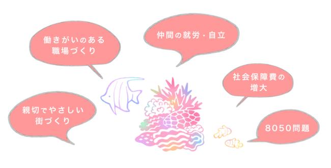 HAPPY AQUA経営理念