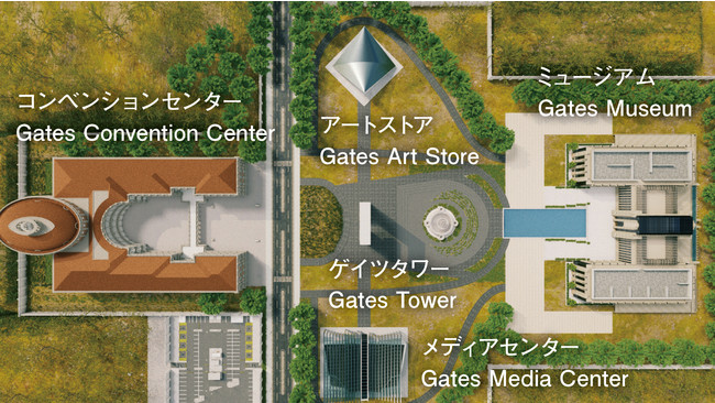 Gates全体の俯瞰画像