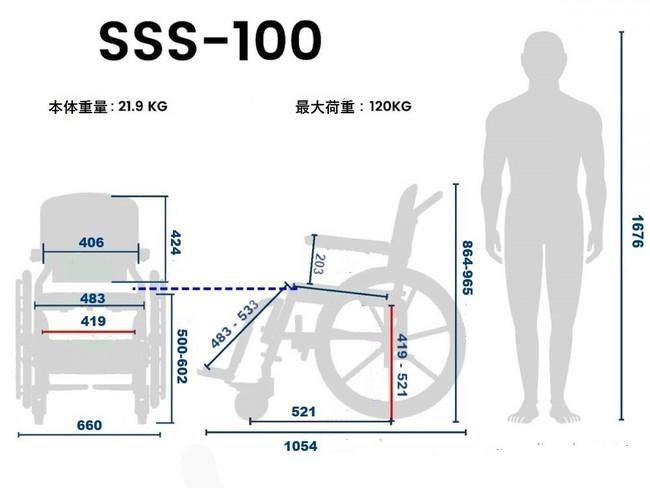 製品サイズ:長さはmm(ミリメートル)