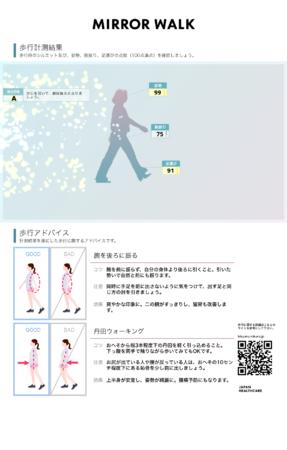 <MIRROR WALK/ミラーウォーク> のアウトプットイメージ。歩行に重要な3要素を点数化、その結果に応じてアドバイスが表示されます。