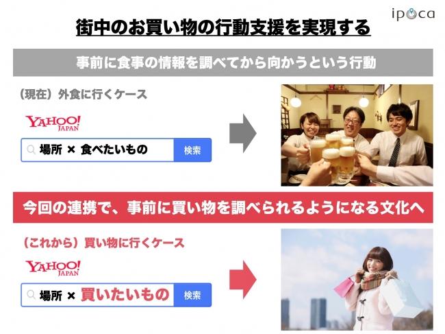 「NEARLY(ニアリ)」が「Yahoo!ロコ」の検索機能との連携を開始