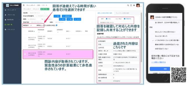 コンソールアプリの画面と患者さんの利用する問診アプリの画面
