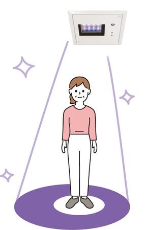 紫外線光照射イメージ