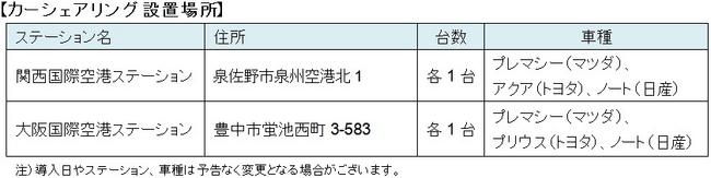 タイムズカーレンタルタイムズカー阪急石橋駅西 …