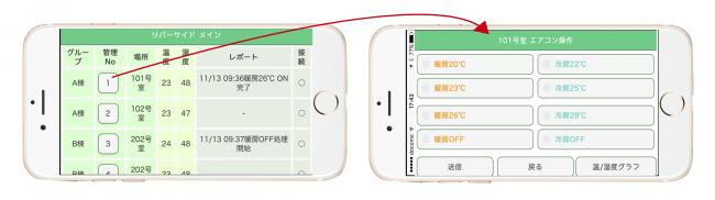 集中制御画面→エアコン操作画面