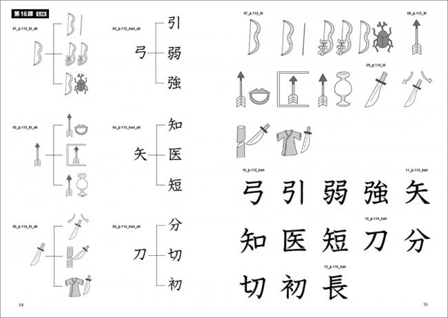 学習者を惹きつける漢字授業が実現できる!『どんどんつながる漢字練習帳 初級 イラスト&漢字データ集』4月6日発売