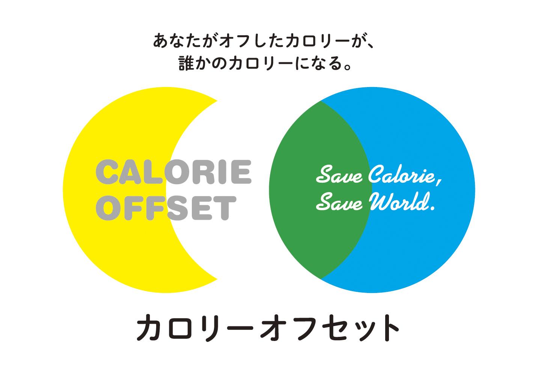 先進国の余分なカロリーを、開発途上国で必要なカロリーに変換する全く新しいプログラム、TABLE
