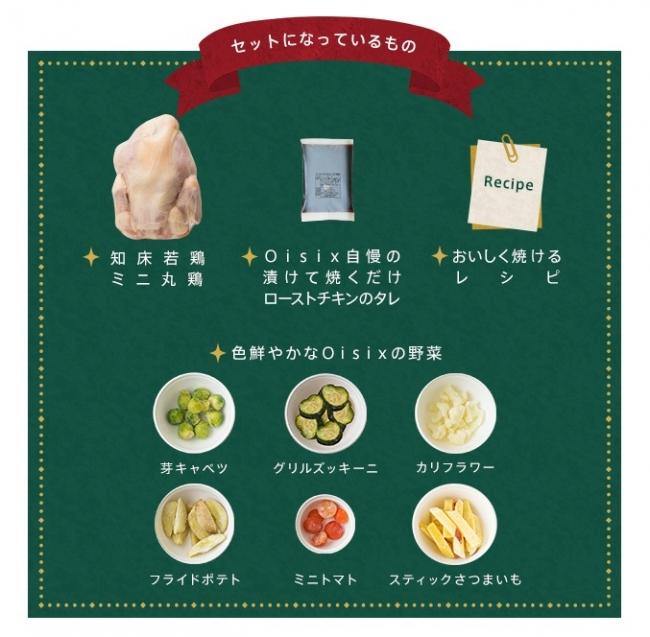 必要量の材料とレシピがセットで届く(セットの中身)