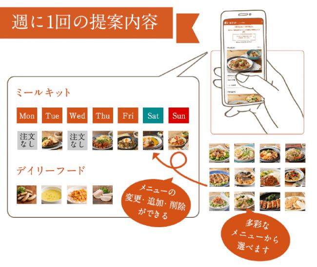 使用イメージ画像