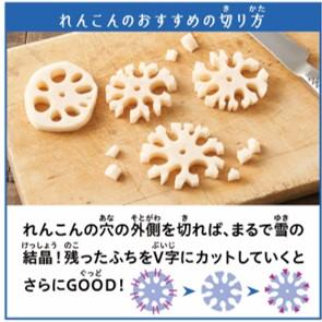 雪の結晶の形になるれんこんの切り方をレシピに掲載