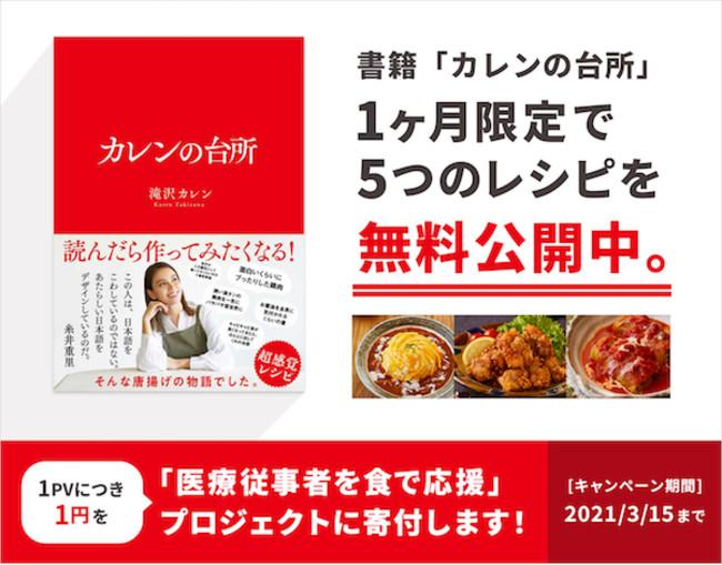 WeSupportへの寄付を行うカレンの台所キャンペーン