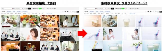 ▲例:「コップ」と検索した時に、コップがメインで映っているような素材が上位表示される。