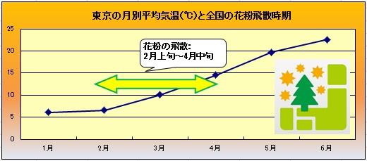 図:2011-2020年 気象庁データより当社作成