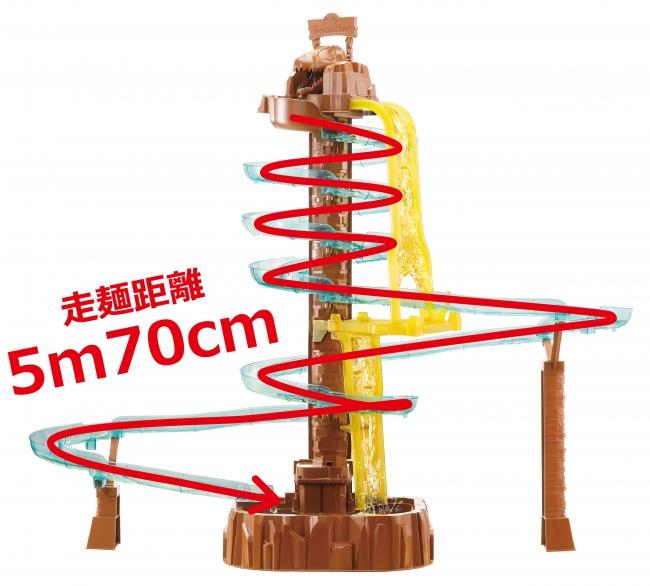 【ポイント2】 走麺距離はなんと5m70cm!