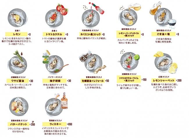12種類食べ方イメージ