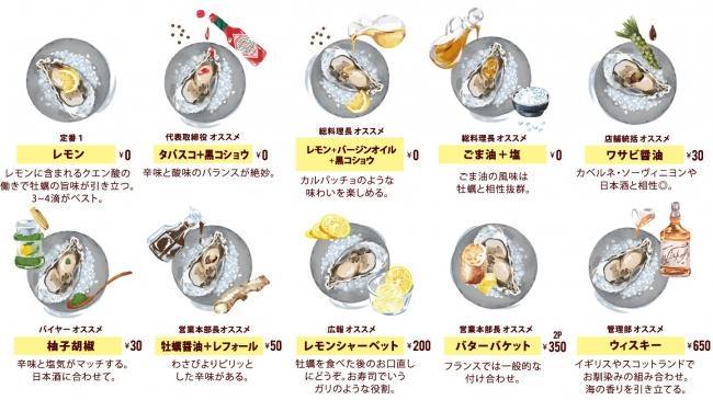 食べ方アレンジ10種