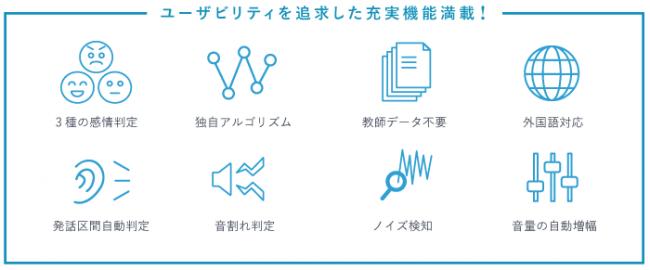 音声感情認識AI「8つの特徴機能」