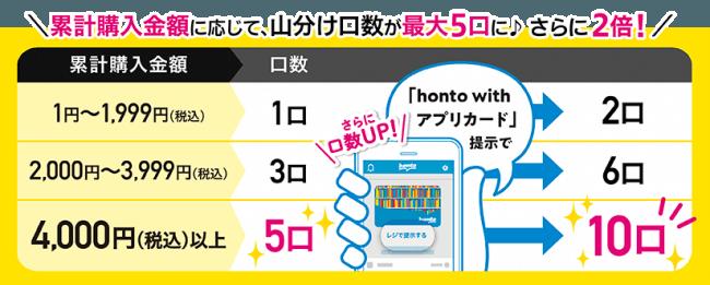 hontoポイント100万円分応募者全員で山分けキャンペーン 8月1日(木 ...